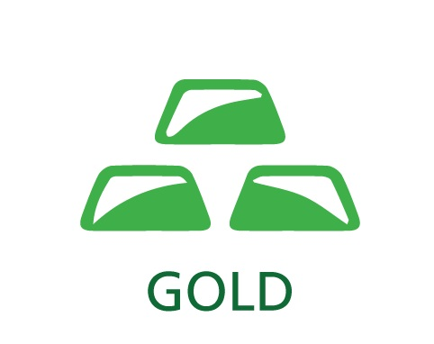 gold-monexnews